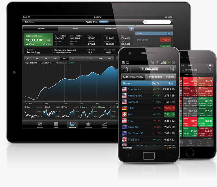 TeleTrader App for iPad, iPhone and Android